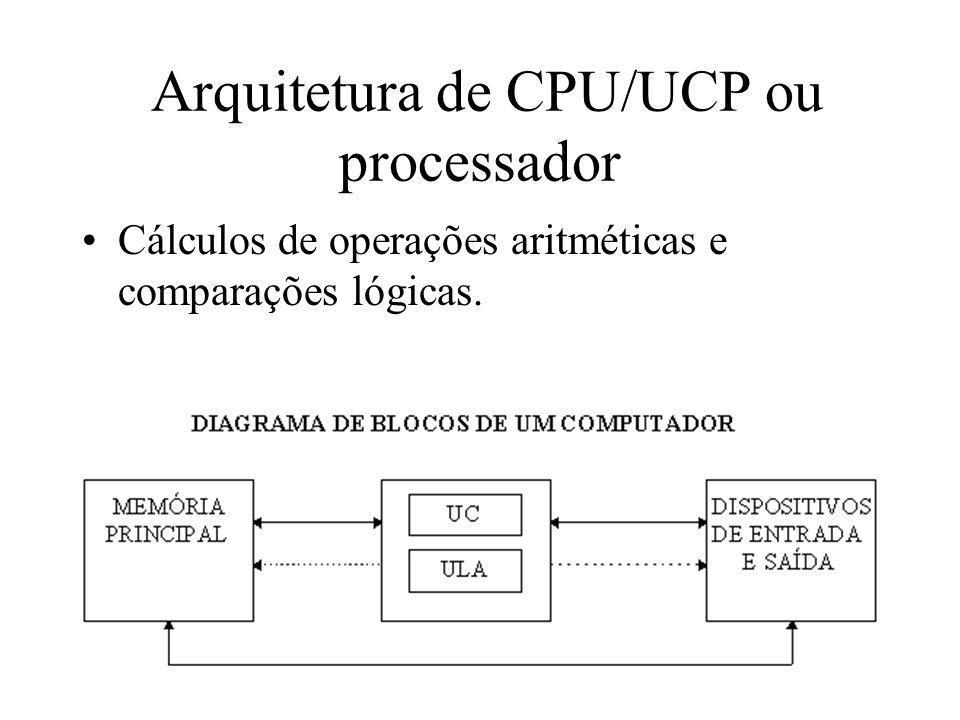 Arquitetura de CPU/UCP ou processador