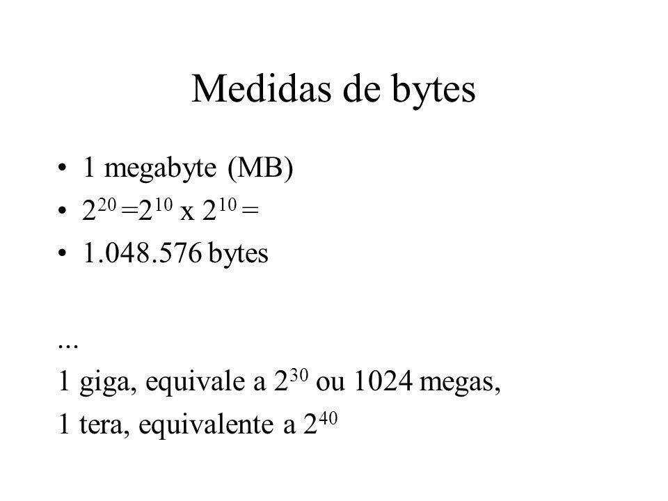 Medidas de bytes 1 megabyte (MB) 220 =210 x 210 = 1.048.576 bytes ...