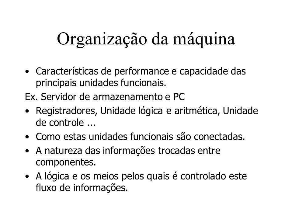 Organização da máquina