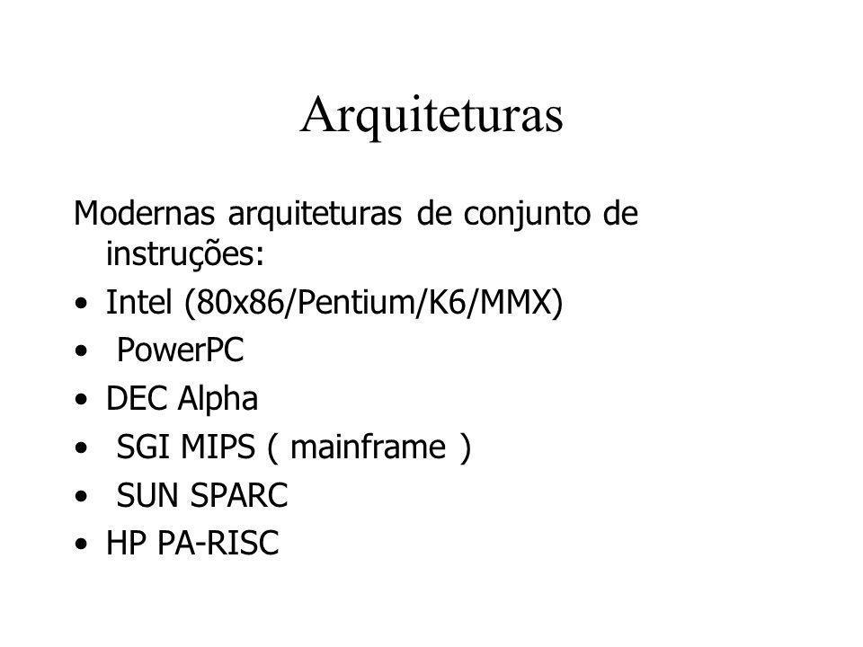 Arquiteturas Modernas arquiteturas de conjunto de instruções:
