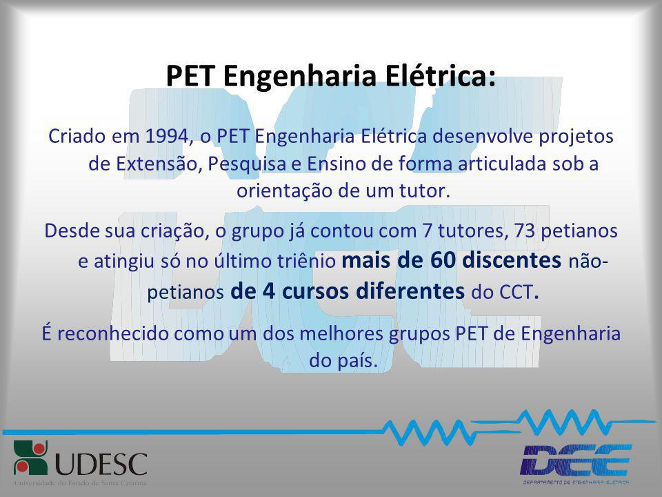 PET Engenharia Elétrica: