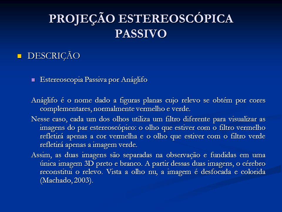 PROJEÇÃO ESTEREOSCÓPICA PASSIVO