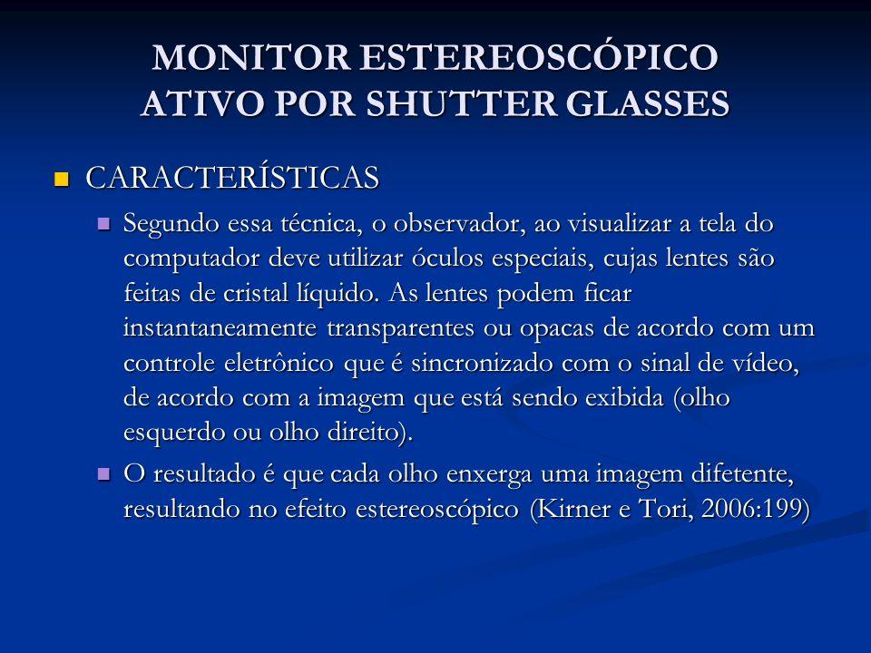 MONITOR ESTEREOSCÓPICO ATIVO POR SHUTTER GLASSES