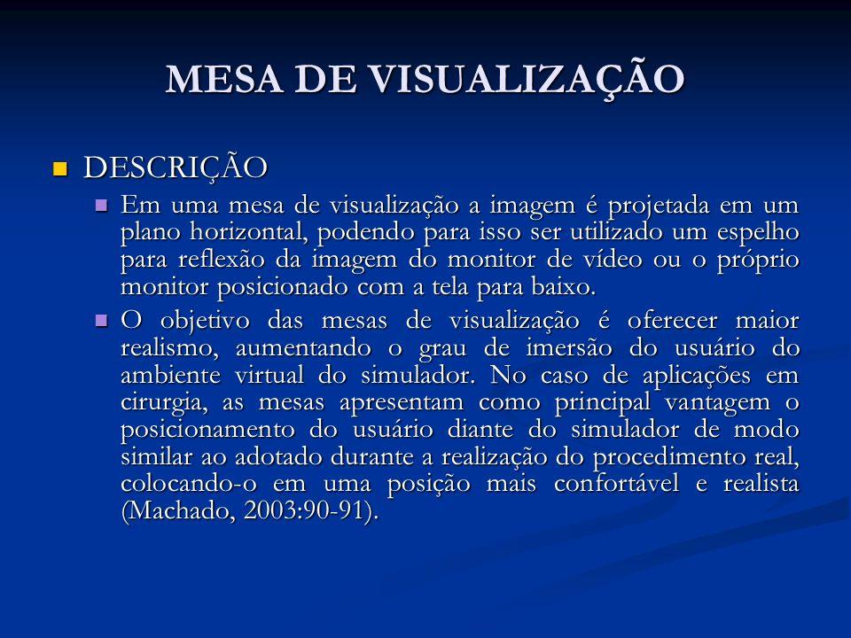 MESA DE VISUALIZAÇÃO DESCRIÇÃO