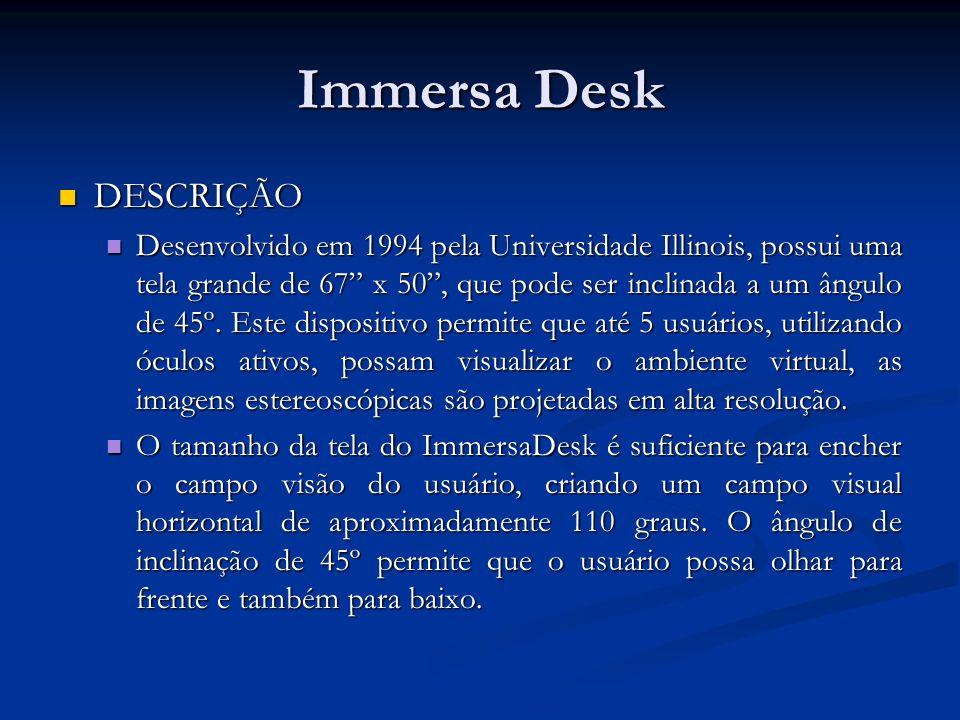 Immersa Desk DESCRIÇÃO