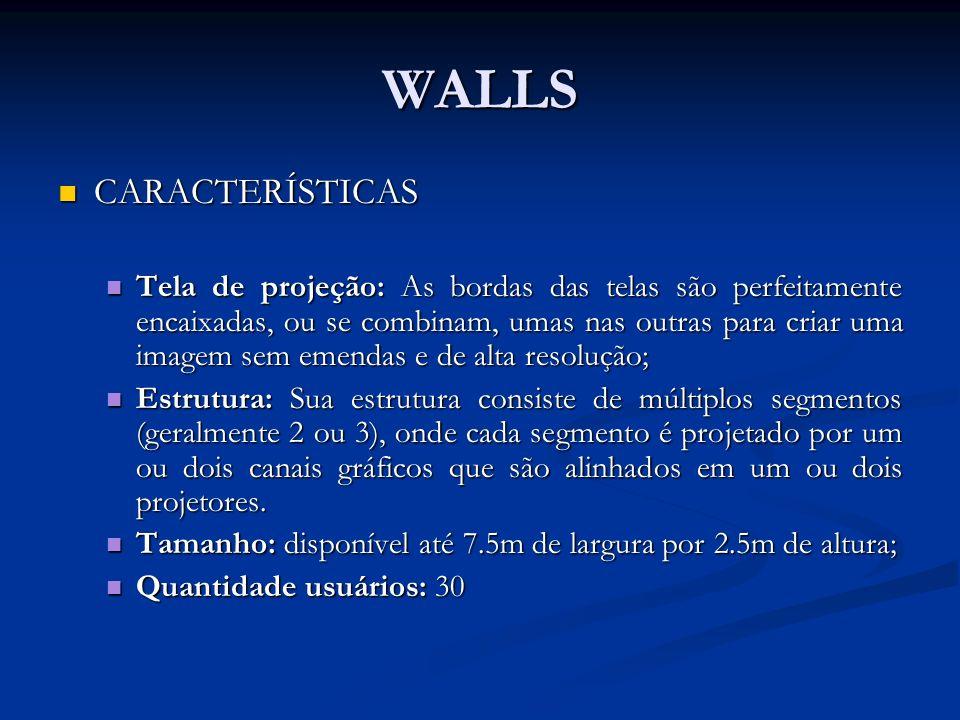WALLS CARACTERÍSTICAS