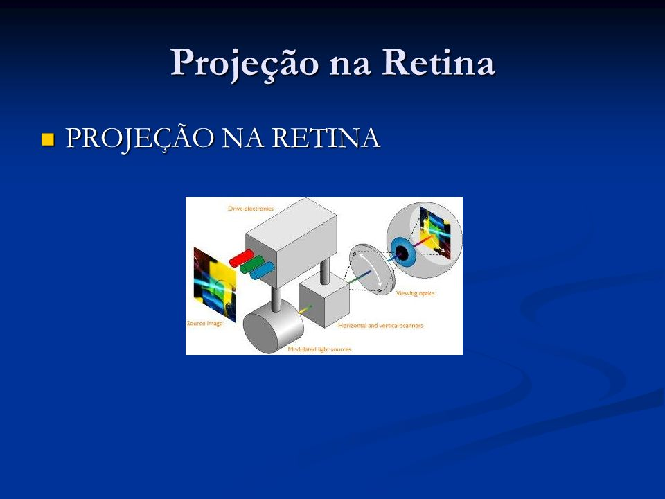 Projeção na Retina PROJEÇÃO NA RETINA