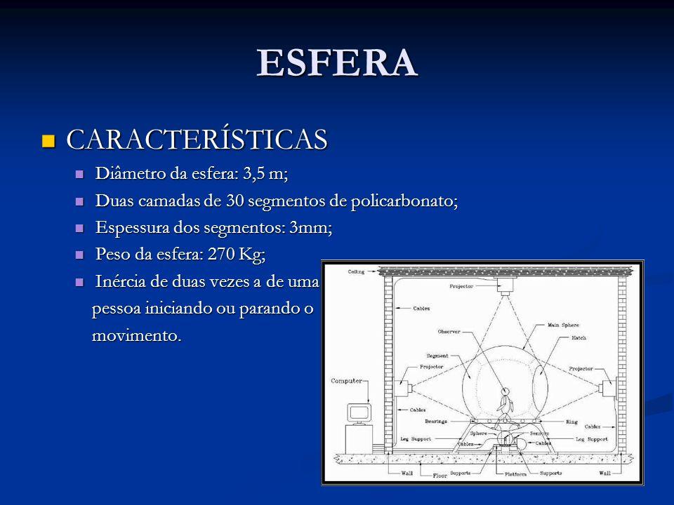 ESFERA CARACTERÍSTICAS Diâmetro da esfera: 3,5 m;