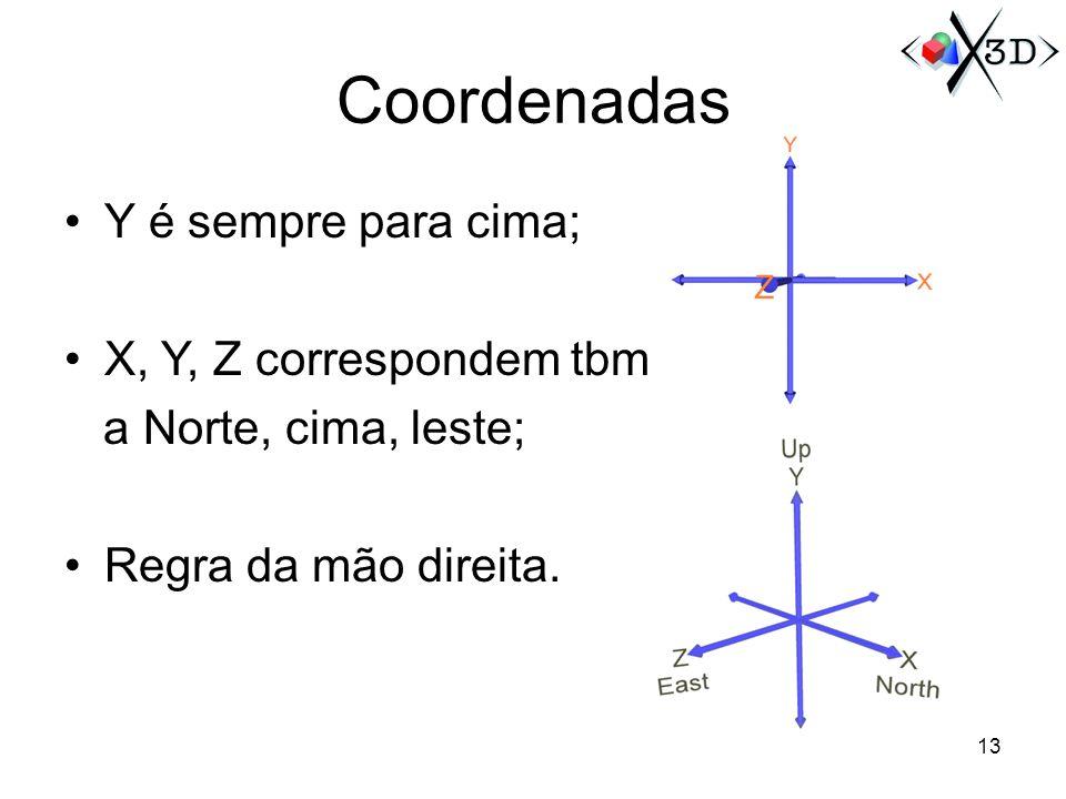 Coordenadas Y é sempre para cima; X, Y, Z correspondem tbm