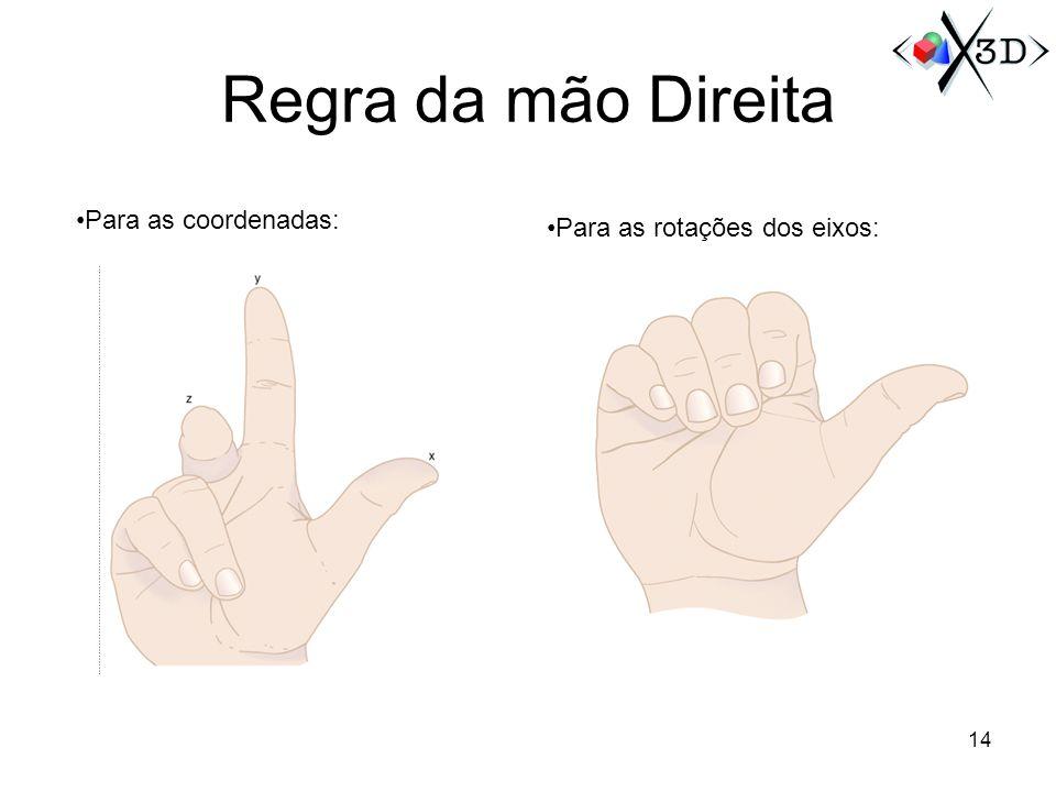 Regra da mão Direita Para as coordenadas: Para as rotações dos eixos: