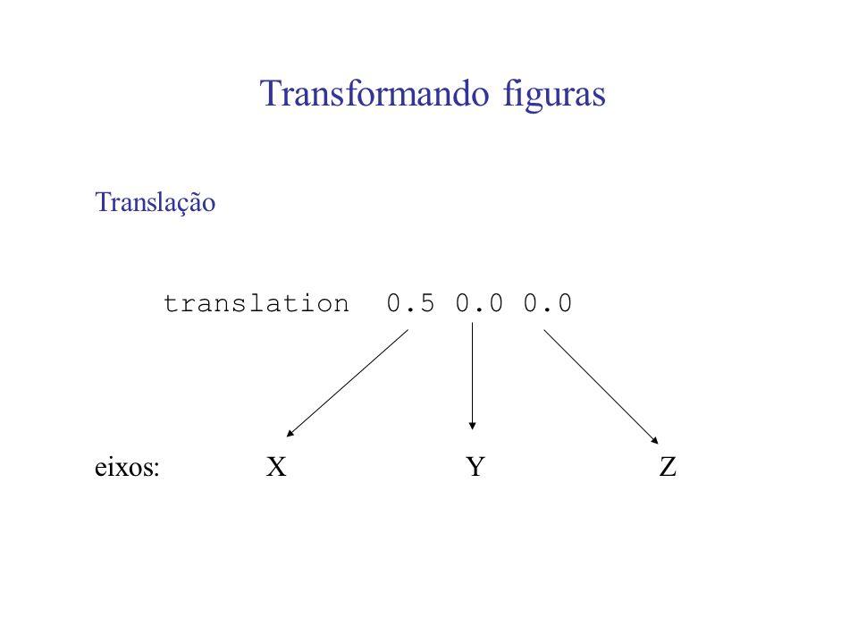 Transformando figuras