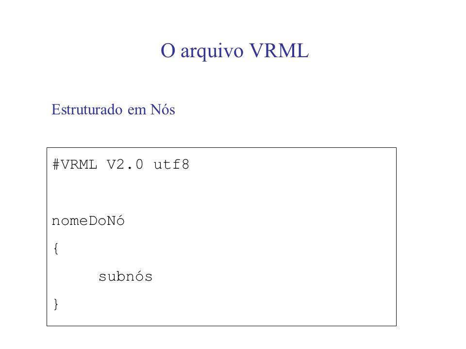 O arquivo VRML Estruturado em Nós #VRML V2.0 utf8 nomeDoNó { subnós }