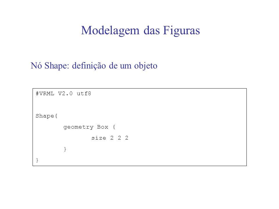 Modelagem das Figuras Nó Shape: definição de um objeto #VRML V2.0 utf8