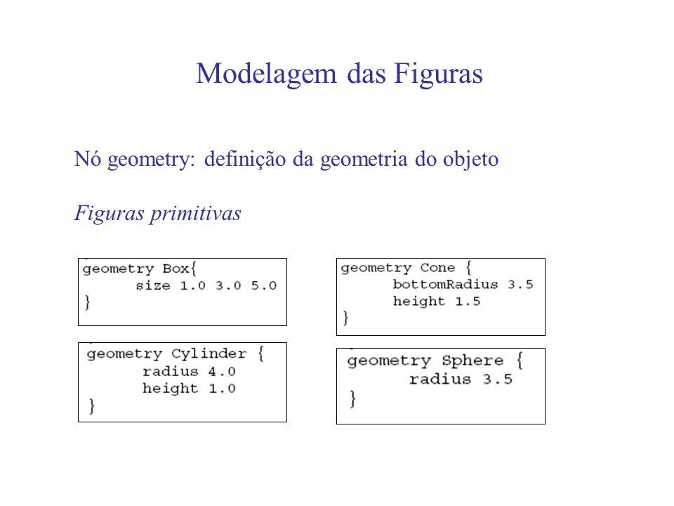 Modelagem das Figuras Nó geometry: definição da geometria do objeto