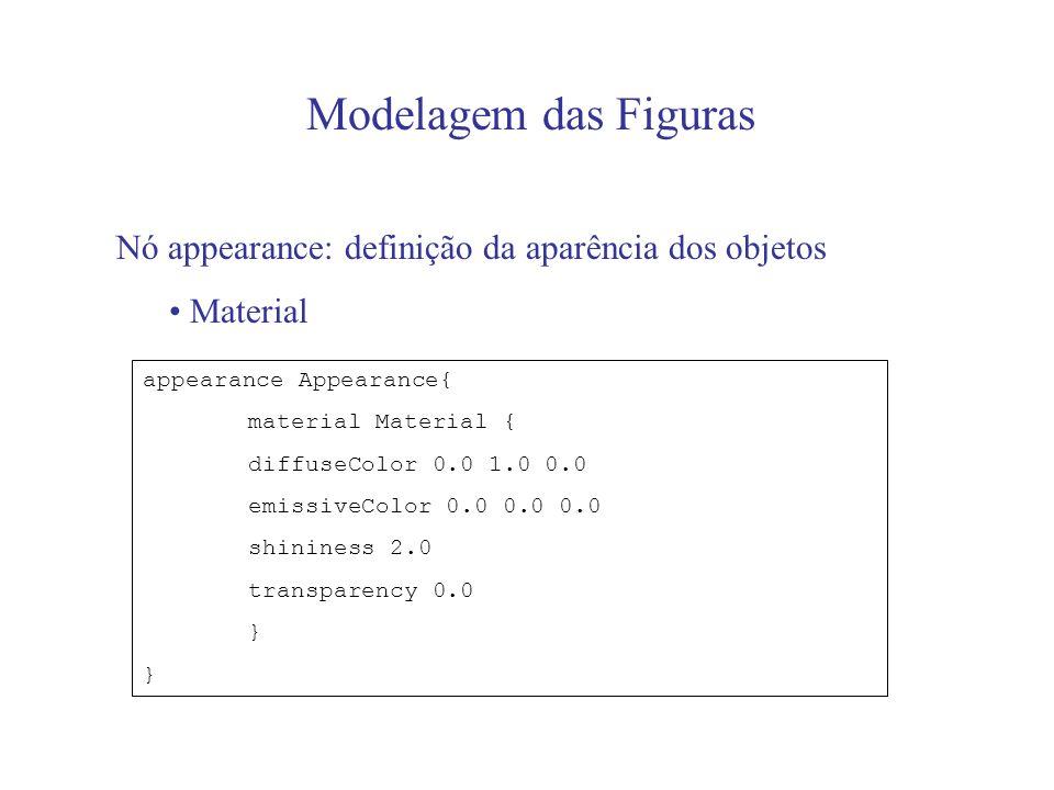 Modelagem das Figuras Nó appearance: definição da aparência dos objetos. Material. appearance Appearance{