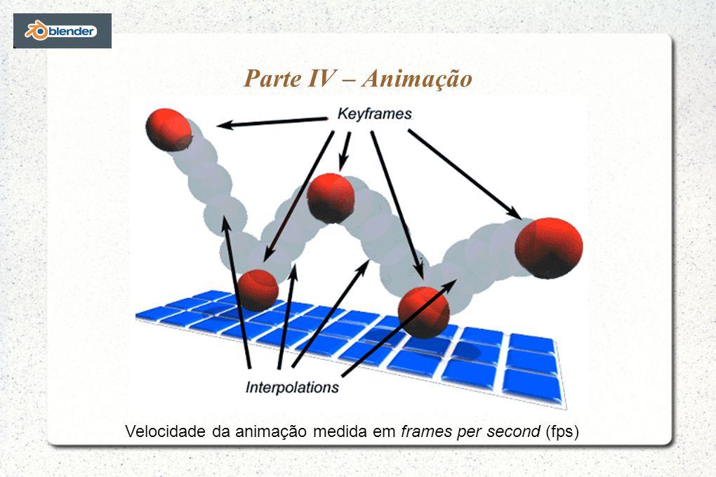 Parte IV – Animação Velocidade da animação medida em frames per second (fps)