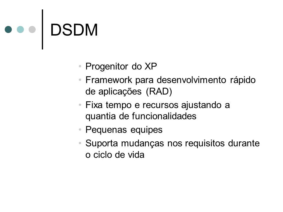 DSDMProgenitor do XP. Framework para desenvolvimento rápido de aplicações (RAD) Fixa tempo e recursos ajustando a quantia de funcionalidades.