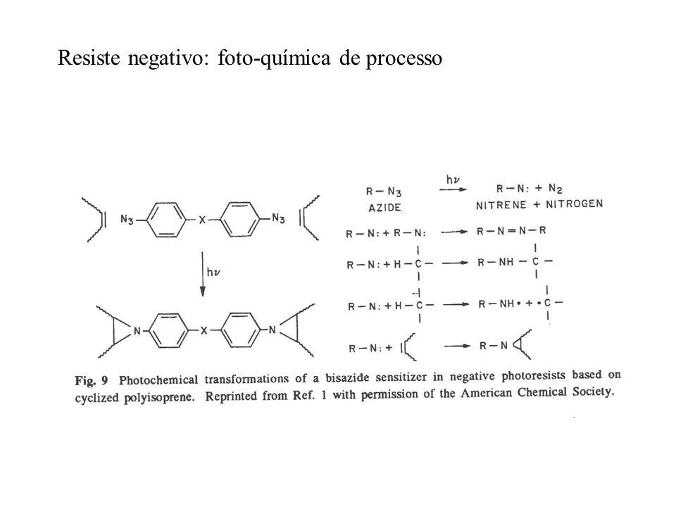 Resiste negativo: foto-química de processo