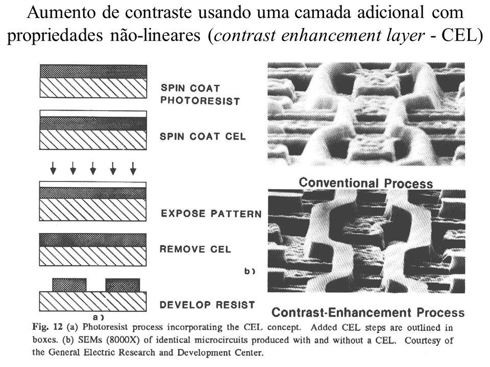 Aumento de contraste usando uma camada adicional com propriedades não-lineares (contrast enhancement layer - CEL)