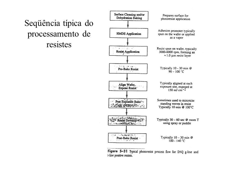 Seqüência típica do processamento de resistes