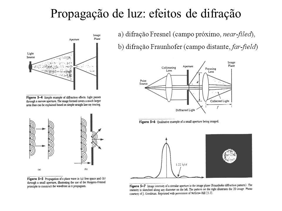 Propagação de luz: efeitos de difração