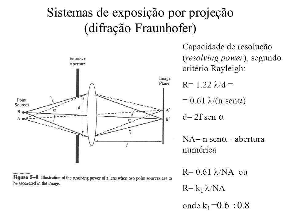 Sistemas de exposição por projeção (difração Fraunhofer)