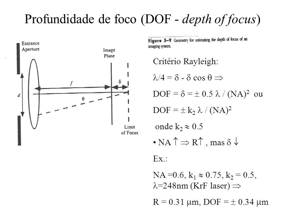 Profundidade de foco (DOF - depth of focus)