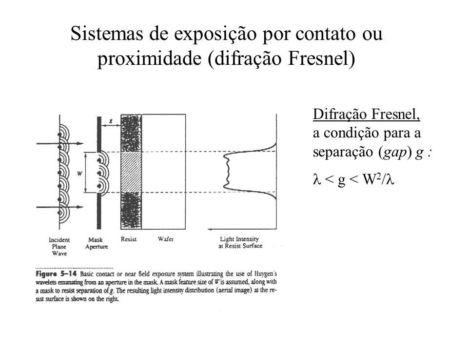 Sistemas de exposição por contato ou proximidade (difração Fresnel)
