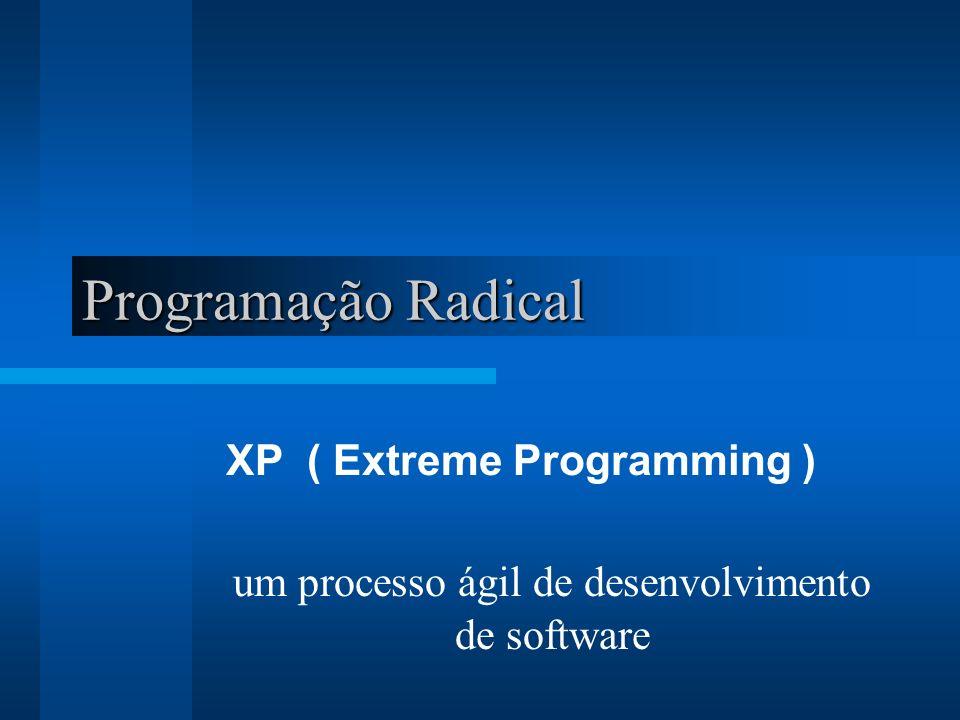 um processo ágil de desenvolvimento de software