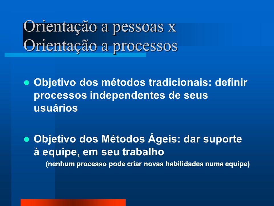 Orientação a pessoas x Orientação a processos