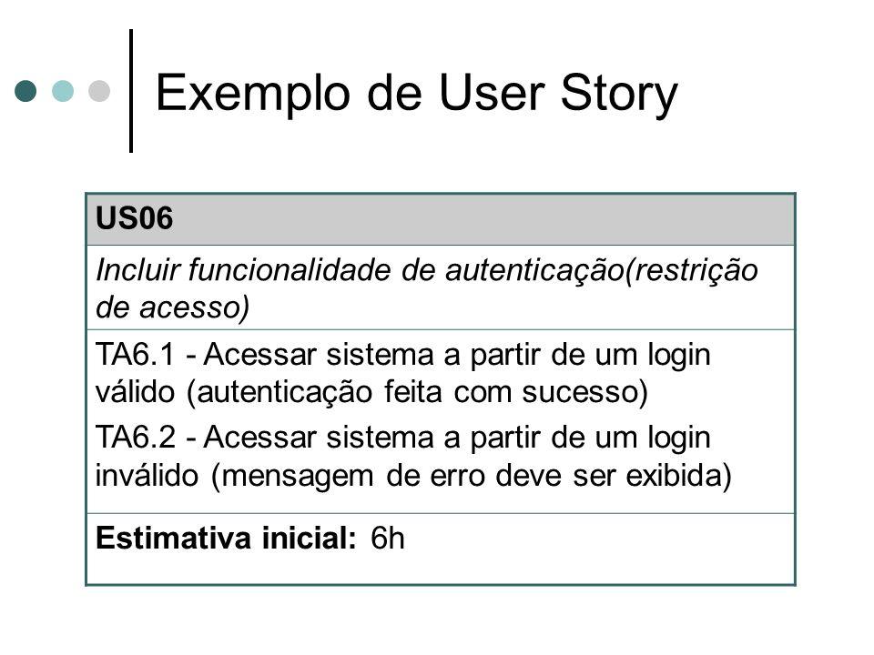 Exemplo de User Story US06