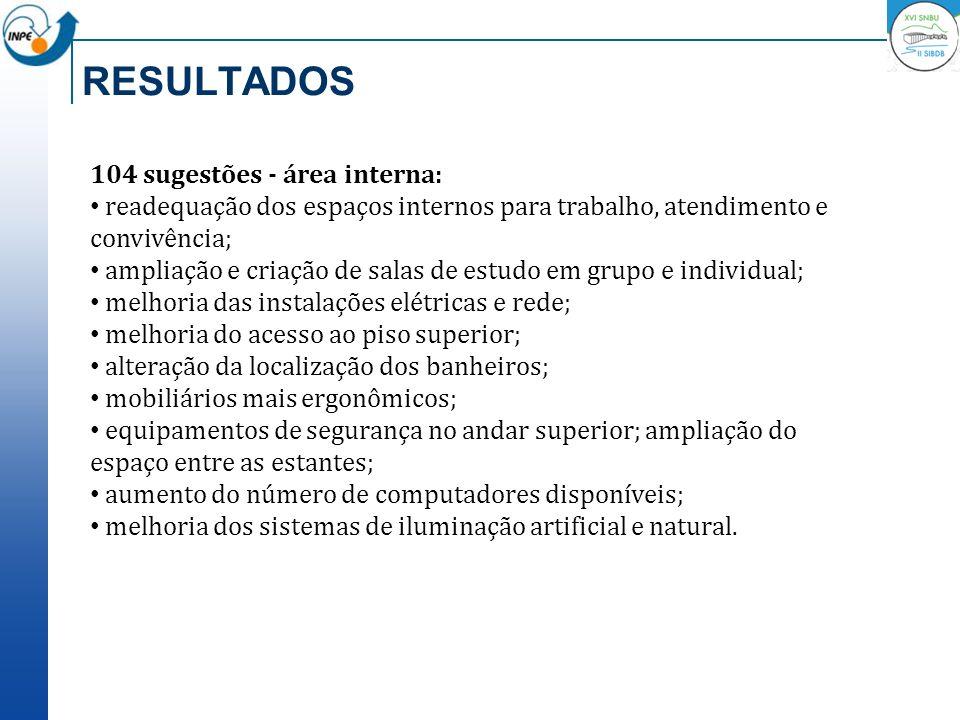 RESULTADOS 104 sugestões - área interna: