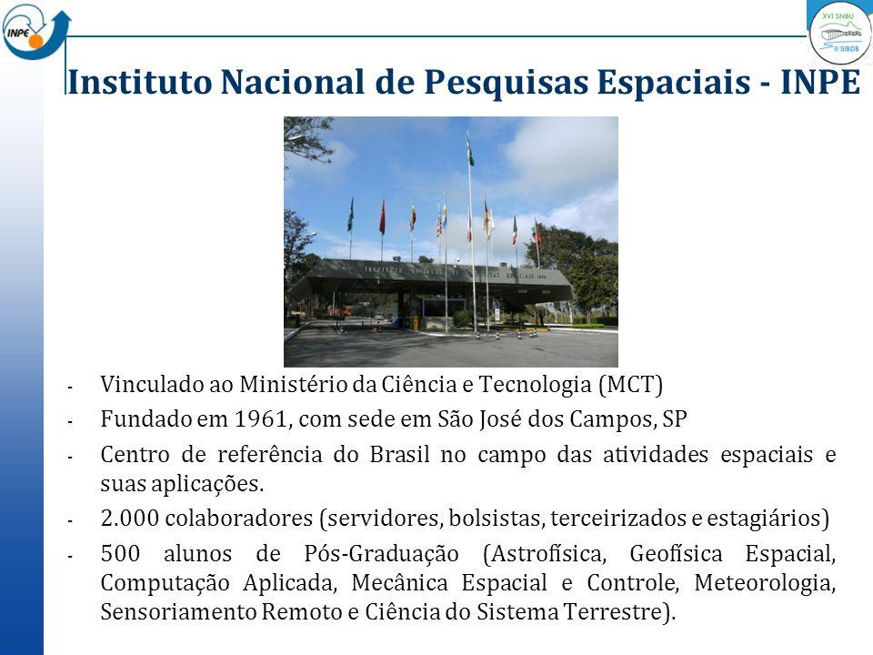Instituto Nacional de Pesquisas Espaciais - INPE