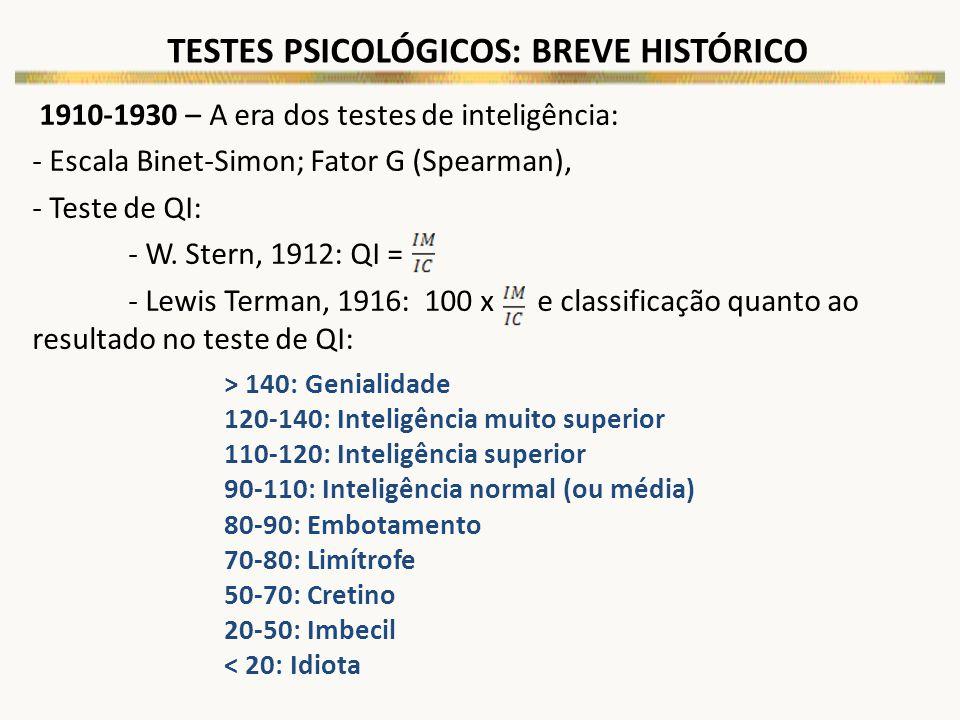 TESTES PSICOLÓGICOS: BREVE HISTÓRICO