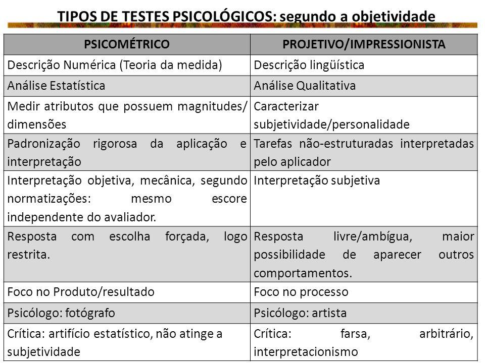 TIPOS DE TESTES PSICOLÓGICOS: segundo a objetividade