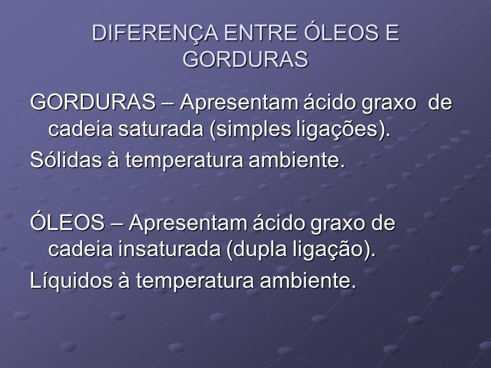 DIFERENÇA ENTRE ÓLEOS E GORDURAS