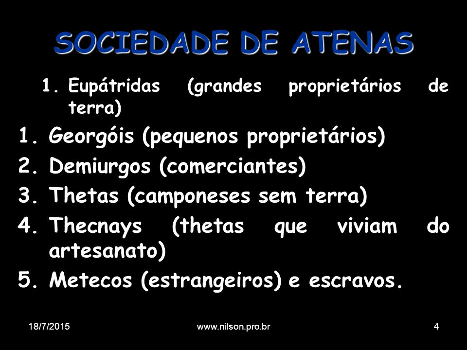 SOCIEDADE DE ATENAS Georgóis (pequenos proprietários)