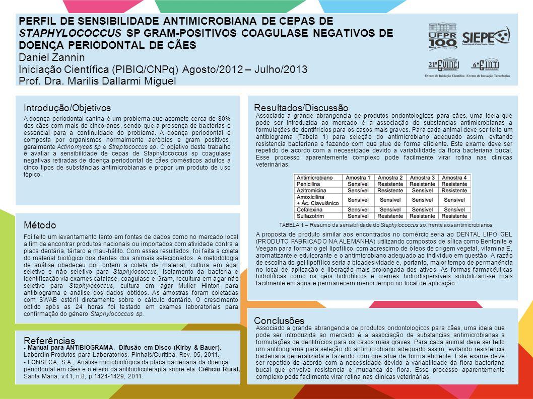 PERFIL DE SENSIBILIDADE ANTIMICROBIANA DE CEPAS DE STAPHYLOCOCCUS SP GRAM-POSITIVOS COAGULASE NEGATIVOS DE DOENÇA PERIODONTAL DE CÃES Daniel Zannin Iniciação Científica (PIBIQ/CNPq) Agosto/2012 – Julho/2013 Prof. Dra. Marilis Dallarmi Miguel
