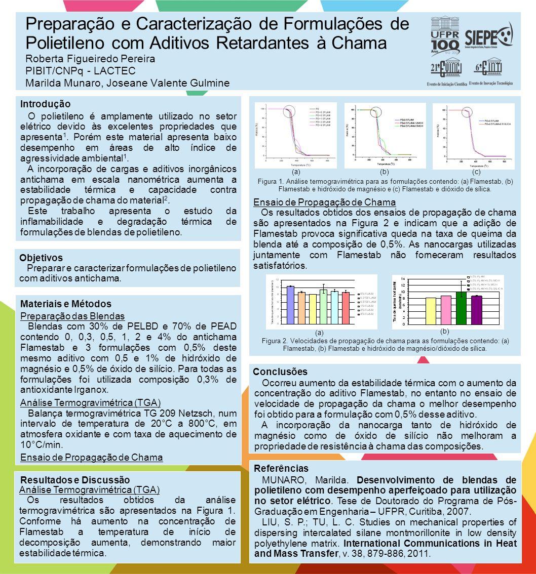 Preparação e Caracterização de Formulações de Polietileno com Aditivos Retardantes à Chama Roberta Figueiredo Pereira PIBIT/CNPq - LACTEC Marilda Munaro, Joseane Valente Gulmine