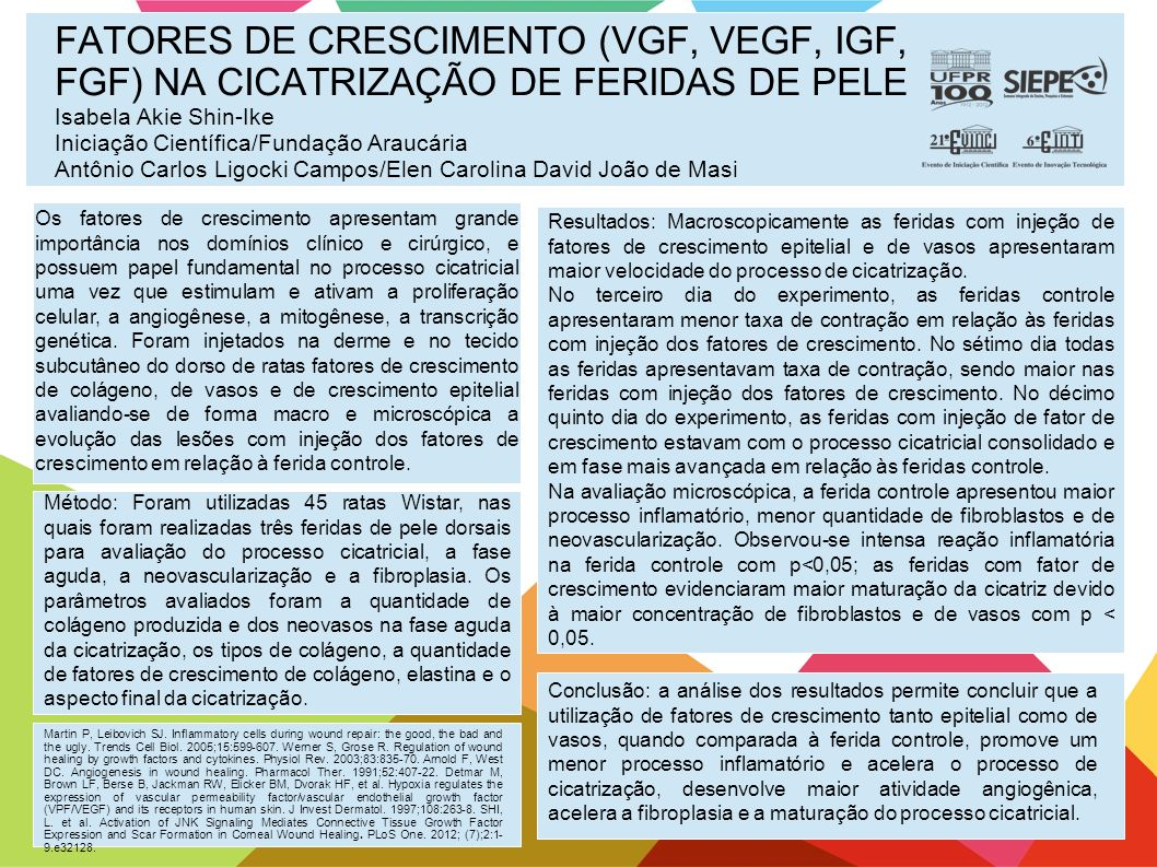 FATORES DE CRESCIMENTO (VGF, VEGF, IGF, FGF) NA CICATRIZAÇÃO DE FERIDAS DE PELE Isabela Akie Shin-Ike Iniciação Científica/Fundação Araucária Antônio Carlos Ligocki Campos/Elen Carolina David João de Masi
