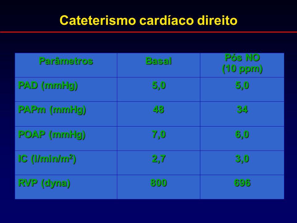 sildenafil for pulmonary hypertension guidelines