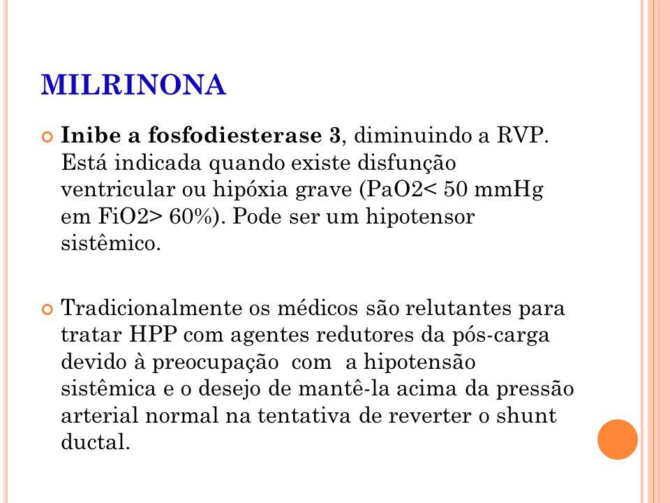 Sildenafil E Hipertensao Pulmonar