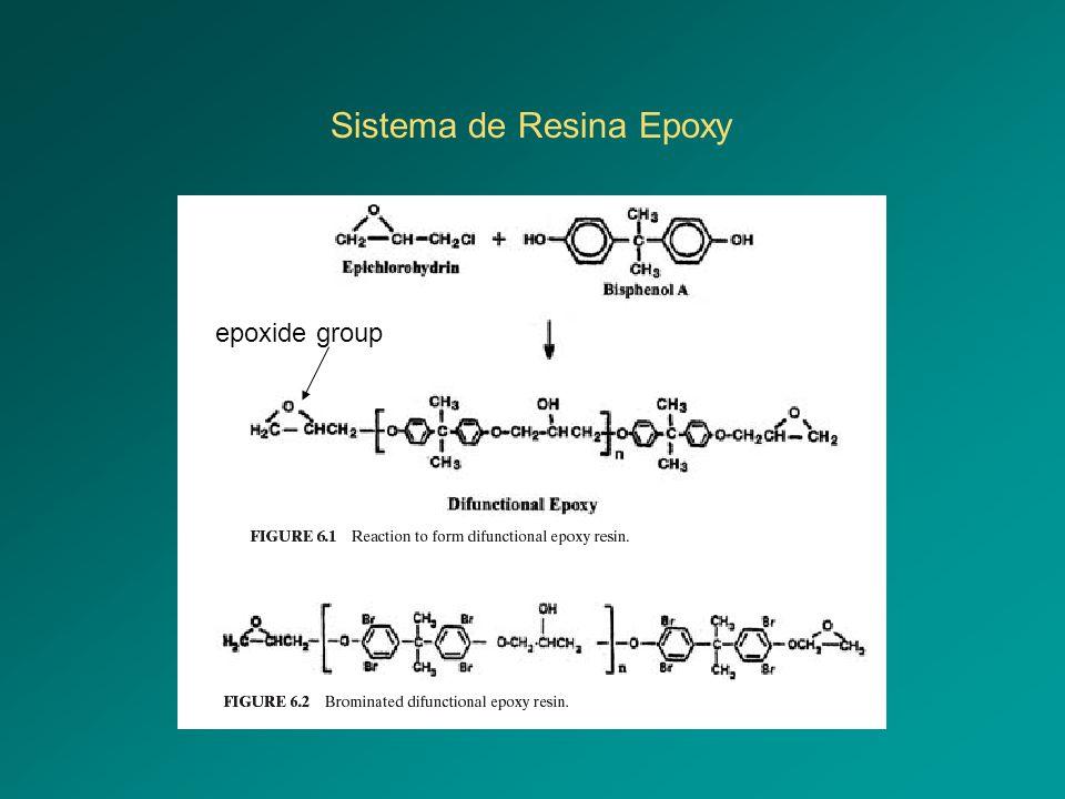Sistema de Resina Epoxy