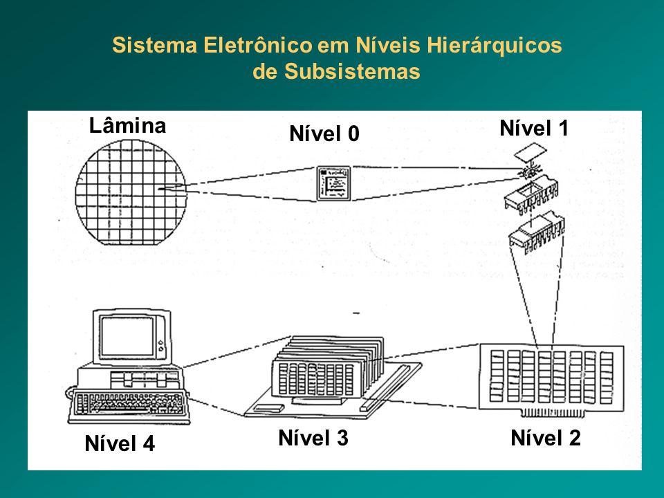 Sistema Eletrônico em Níveis Hierárquicos