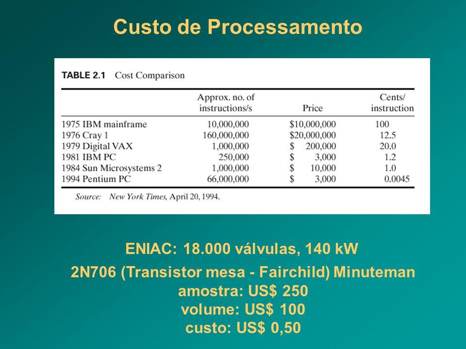 Custo de Processamento 2N706 (Transistor mesa - Fairchild) Minuteman