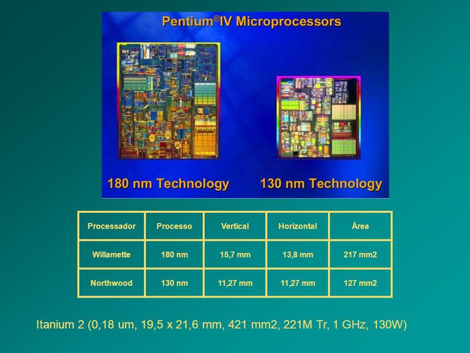 Itanium 2 (0,18 um, 19,5 x 21,6 mm, 421 mm2, 221M Tr, 1 GHz, 130W)