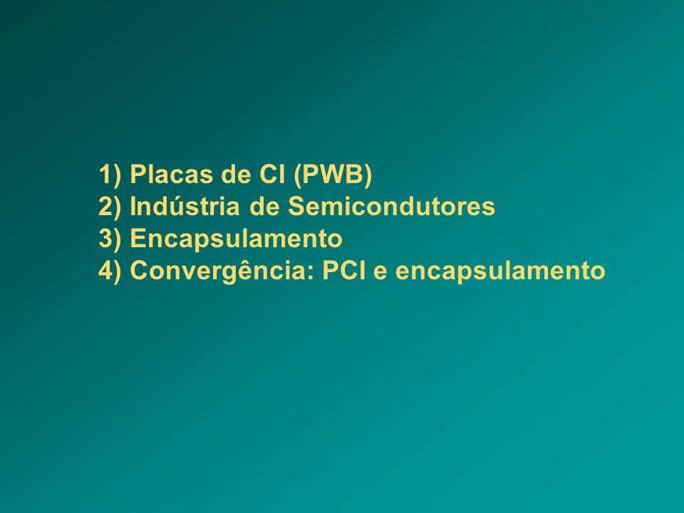 1) Placas de CI (PWB) 2) Indústria de Semicondutores.