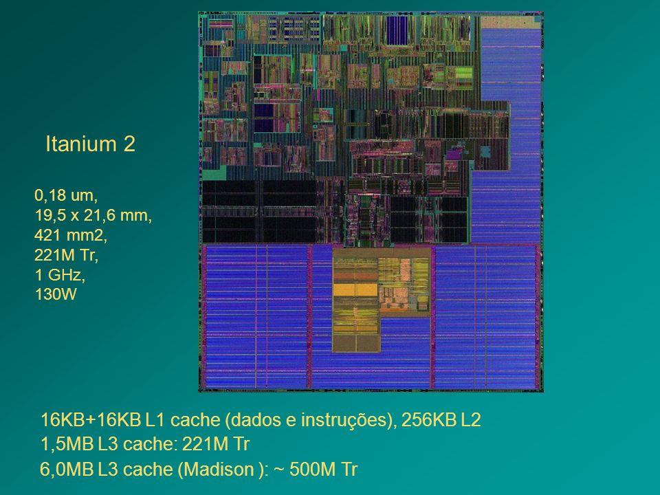 Itanium 2 16KB+16KB L1 cache (dados e instruções), 256KB L2