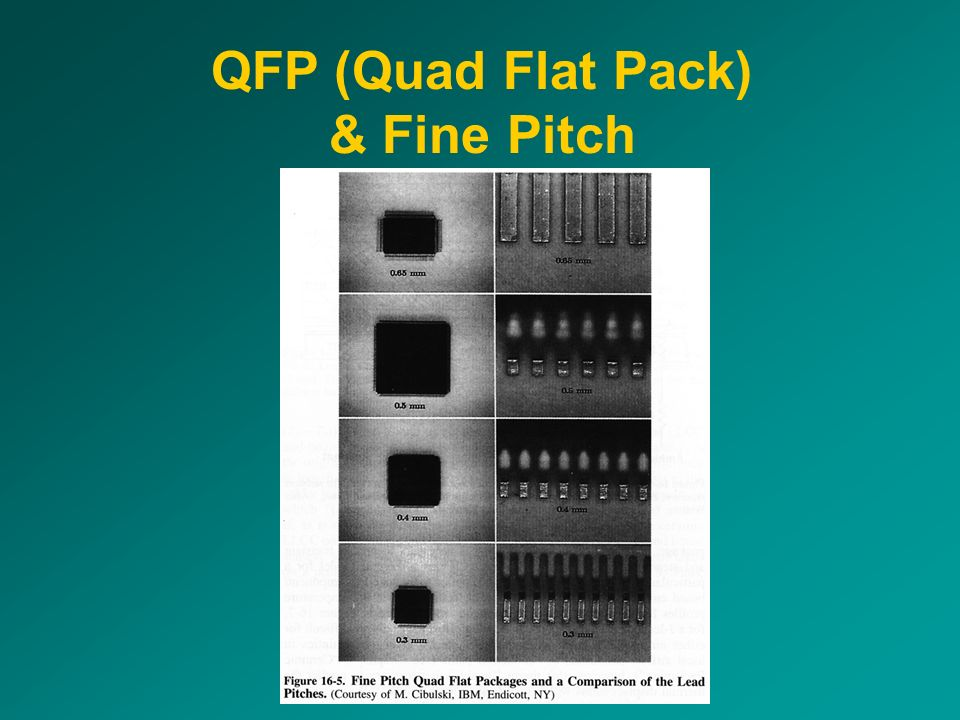 QFP (Quad Flat Pack) & Fine Pitch
