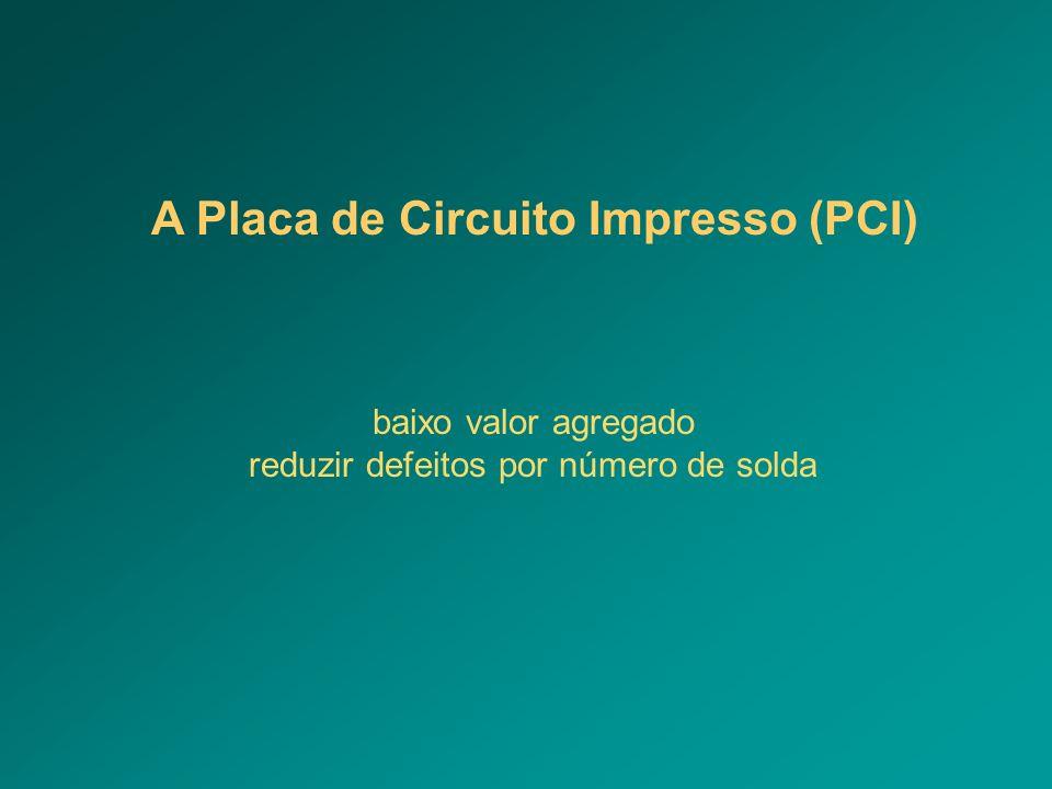 A Placa de Circuito Impresso (PCI)